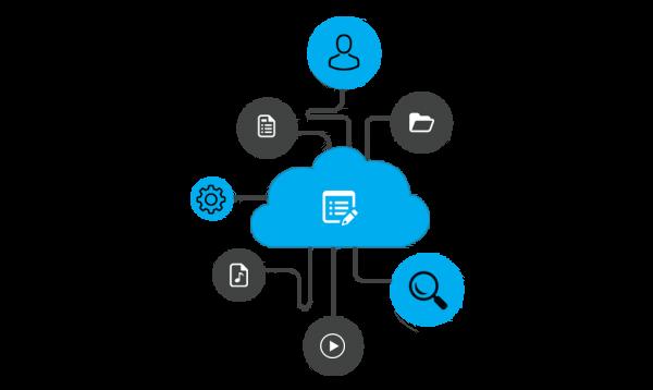 CloudFuze Connect for Webex Teams - CloudFuze
