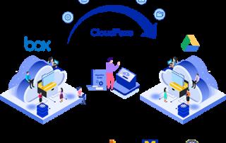 Box To Google Drive Migration