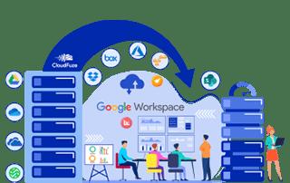CloudFuze Introduces High-Performance
