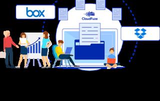 Transfer Box to Dropbox